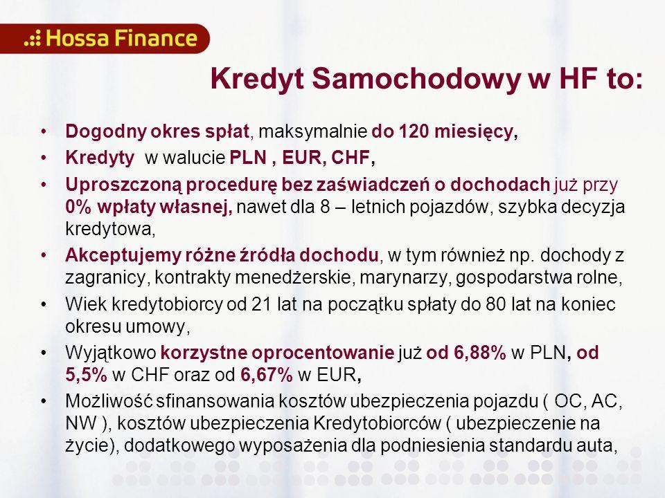 Kredyt Samochodowy w HF to: Dogodny okres spłat, maksymalnie do 120 miesięcy, Kredyty w walucie PLN, EUR, CHF, Uproszczoną procedurę bez zaświadczeń o dochodach już przy 0% wpłaty własnej, nawet dla 8 – letnich pojazdów, szybka decyzja kredytowa, Akceptujemy różne źródła dochodu, w tym również np.