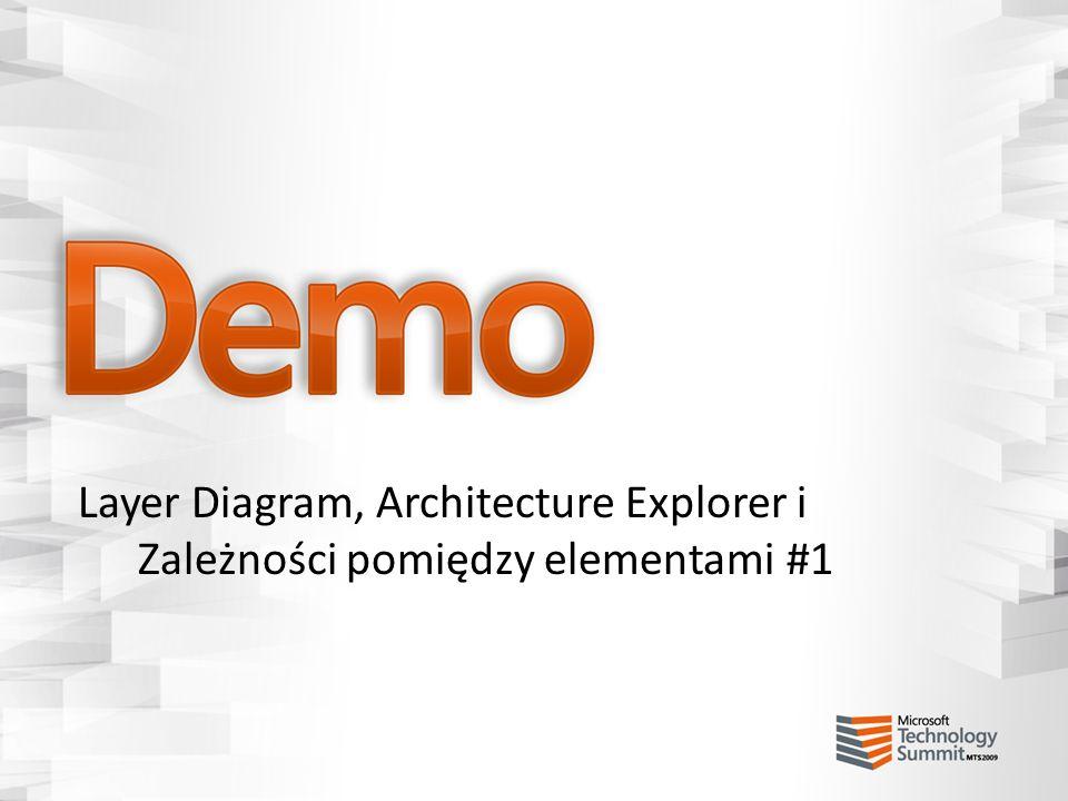 Layer Diagram, Architecture Explorer i Zależności pomiędzy elementami #1