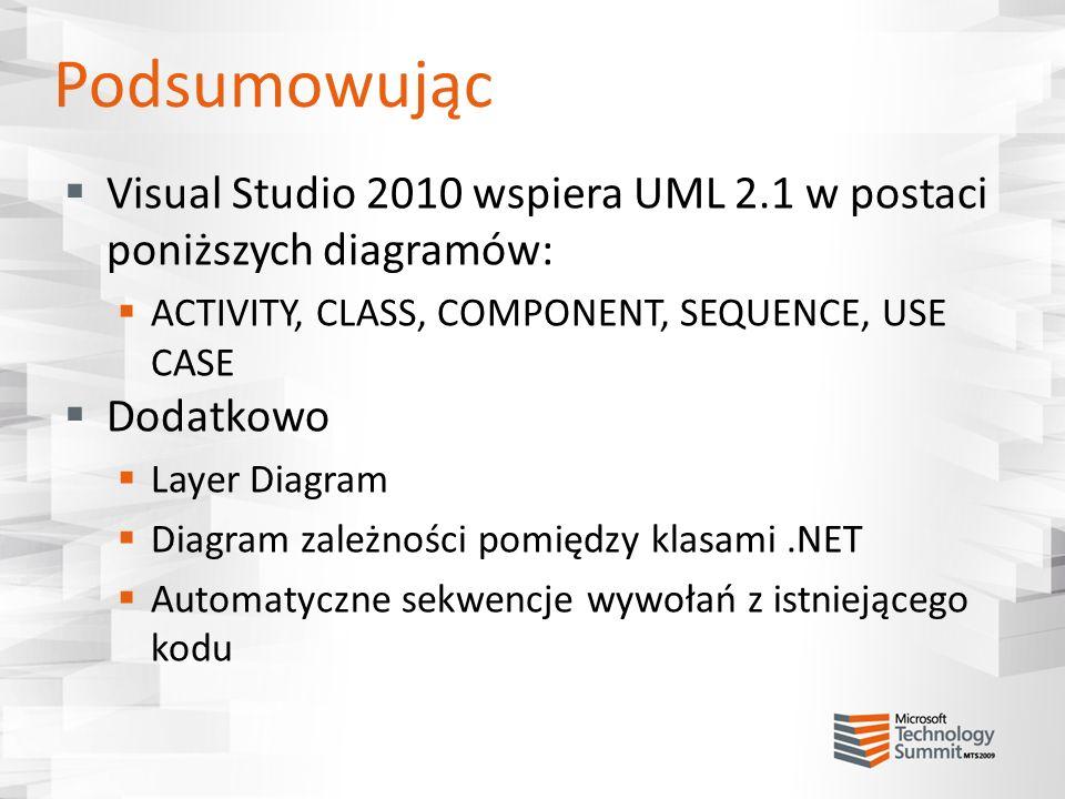Podsumowując Visual Studio 2010 wspiera UML 2.1 w postaci poniższych diagramów: ACTIVITY, CLASS, COMPONENT, SEQUENCE, USE CASE Dodatkowo Layer Diagram