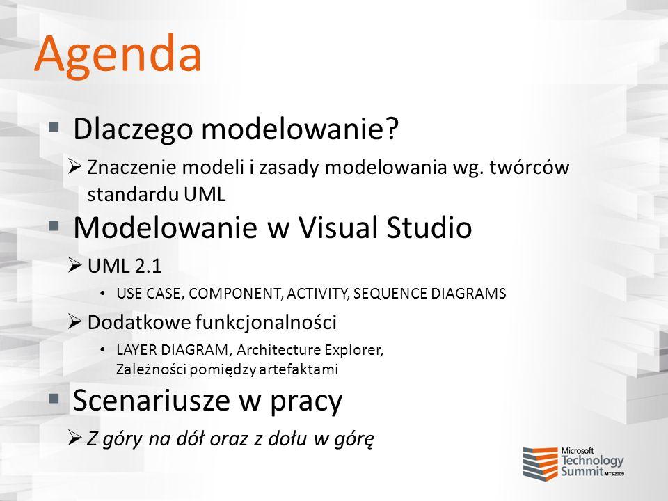 Agenda Dlaczego modelowanie? Znaczenie modeli i zasady modelowania wg. twórców standardu UML Modelowanie w Visual Studio UML 2.1 USE CASE, COMPONENT,