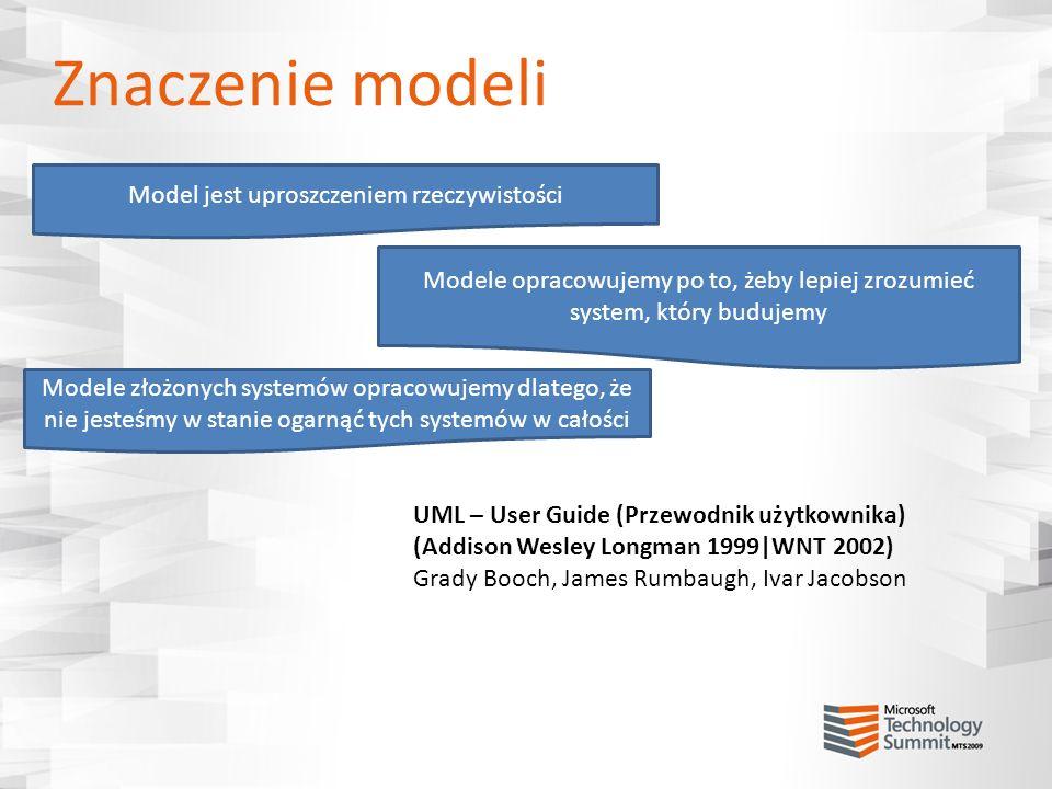 Znaczenie modeli Model jest uproszczeniem rzeczywistości Modele opracowujemy po to, żeby lepiej zrozumieć system, który budujemy Modele złożonych syst