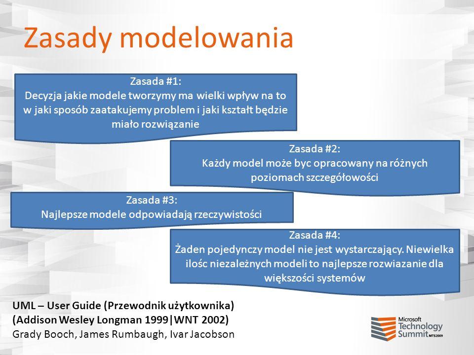 Zasady modelowania Zasada #1: Decyzja jakie modele tworzymy ma wielki wpływ na to w jaki sposób zaatakujemy problem i jaki kształt będzie miało rozwią
