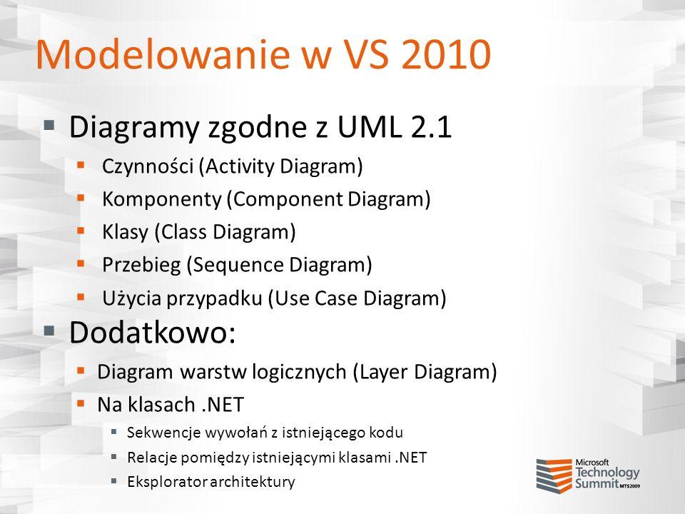 Modelowanie w VS 2010 Diagramy zgodne z UML 2.1 Czynności (Activity Diagram) Komponenty (Component Diagram) Klasy (Class Diagram) Przebieg (Sequence D