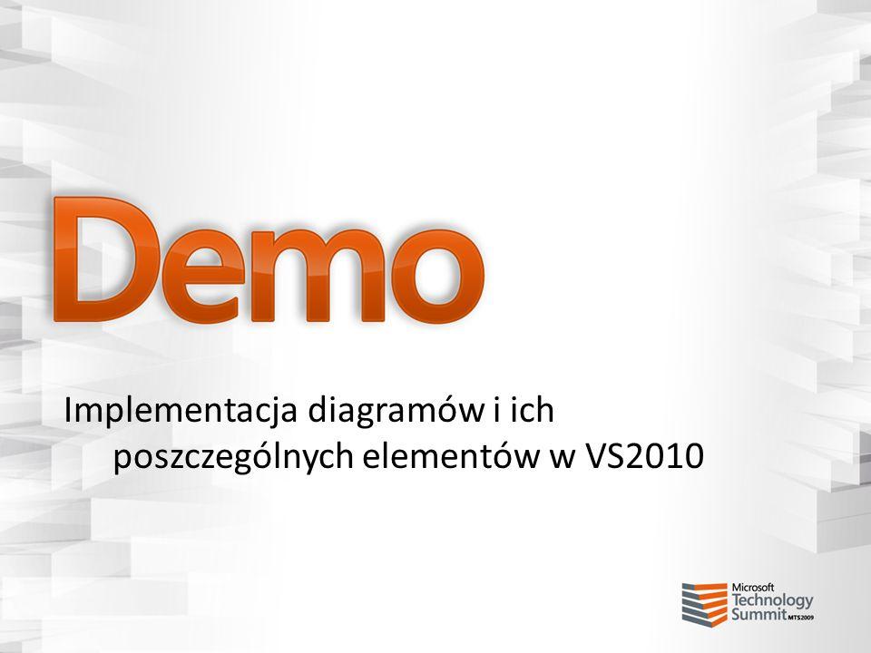 Implementacja diagramów i ich poszczególnych elementów w VS2010