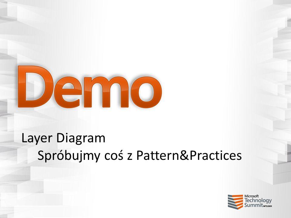 Layer Diagram Spróbujmy coś z Pattern&Practices
