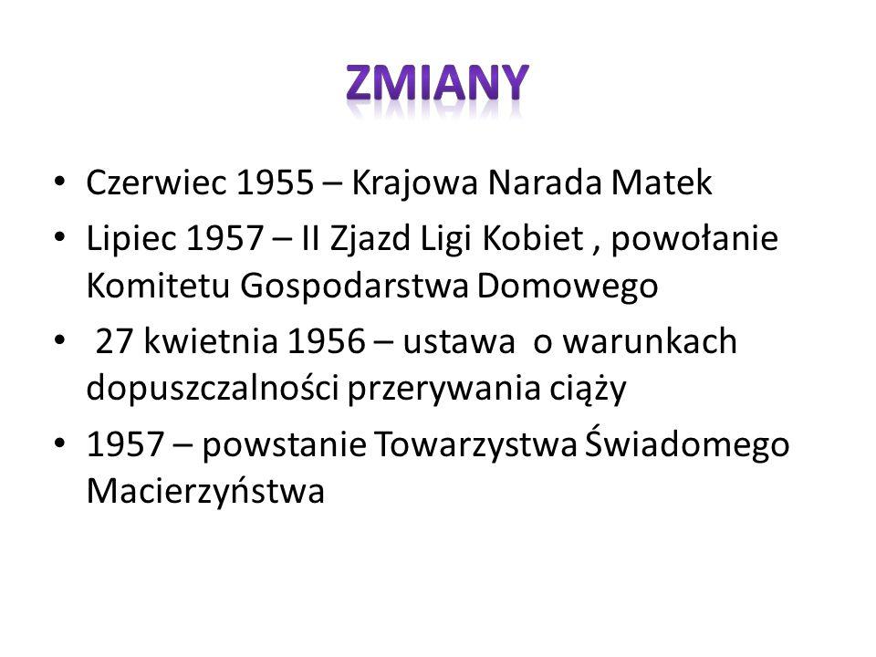 Czerwiec 1955 – Krajowa Narada Matek Lipiec 1957 – II Zjazd Ligi Kobiet, powołanie Komitetu Gospodarstwa Domowego 27 kwietnia 1956 – ustawa o warunkac