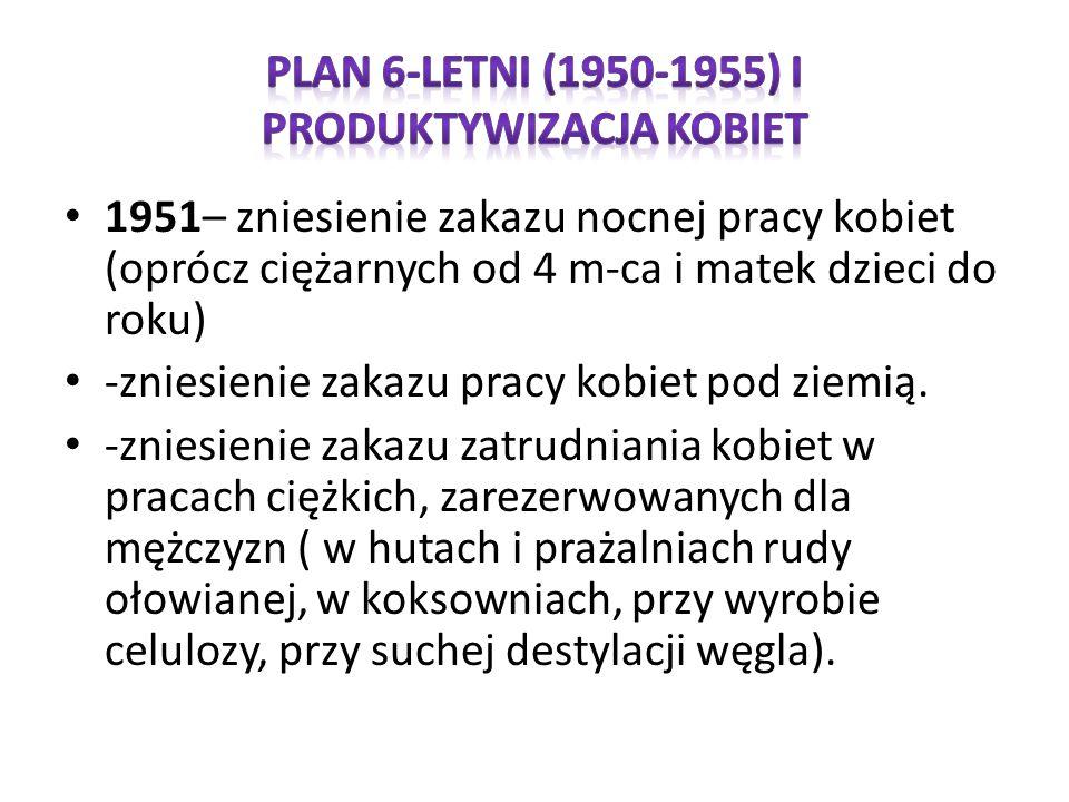 1951– zniesienie zakazu nocnej pracy kobiet (oprócz ciężarnych od 4 m-ca i matek dzieci do roku) -zniesienie zakazu pracy kobiet pod ziemią. -zniesien