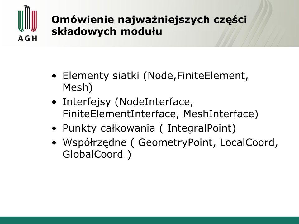 Omówienie najważniejszych części składowych modułu Elementy siatki (Node,FiniteElement, Mesh) Interfejsy (NodeInterface, FiniteElementInterface, MeshI