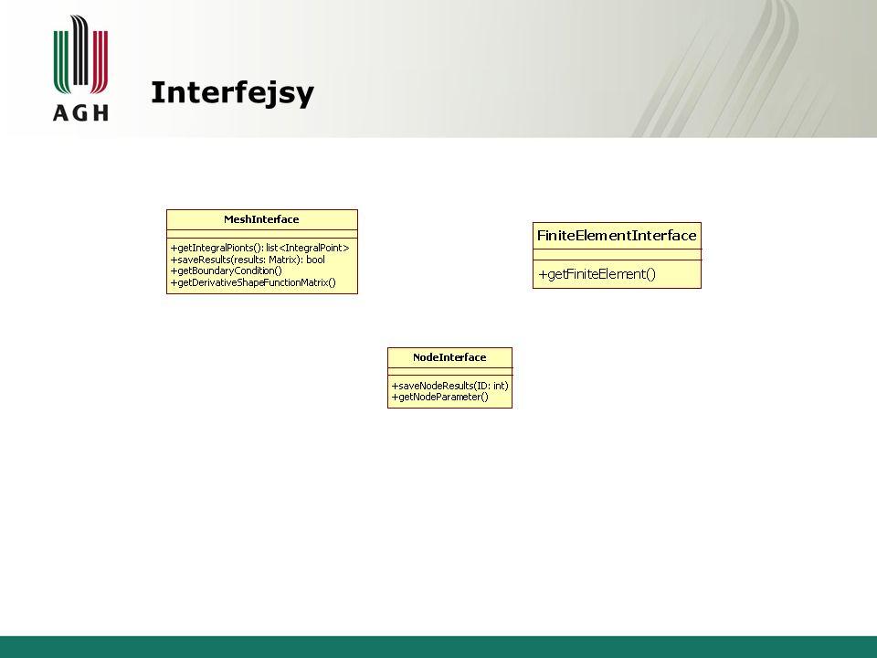 Interfejsy