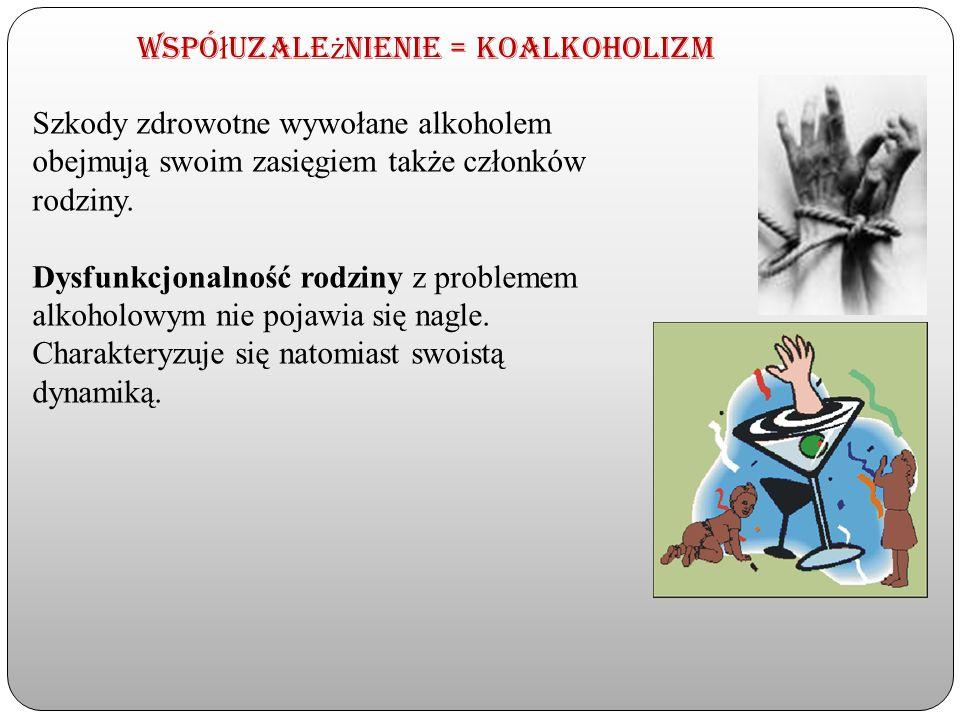 Wspó ł uzale ż nienie = Koalkoholizm Szkody zdrowotne wywołane alkoholem obejmują swoim zasięgiem także członków rodziny. Dysfunkcjonalność rodziny z