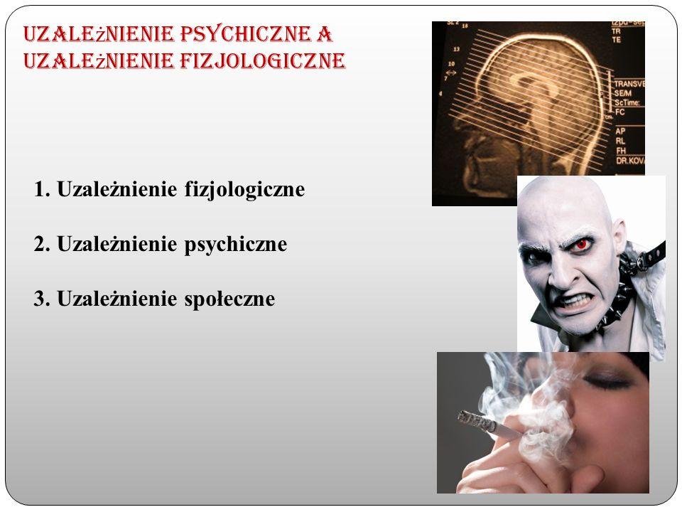 Uzale ż nienie psychiczne a uzale ż nienie fizjologiczne 1. Uzależnienie fizjologiczne 2. Uzależnienie psychiczne 3. Uzależnienie społeczne