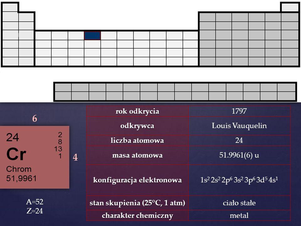 6 4 rok odkrycia 1797odkrywcaLouis Vauquelin liczba atomowa 24 masa atomowa 51.9961(6) u konfiguracja elektronowa 1s 2 2s 2 2p 6 3s 2 3p 6 3d 5 4s 1 stan skupienia (25°C, 1 atm) ciało stałe charakter chemiczny metal A=52 Z=24