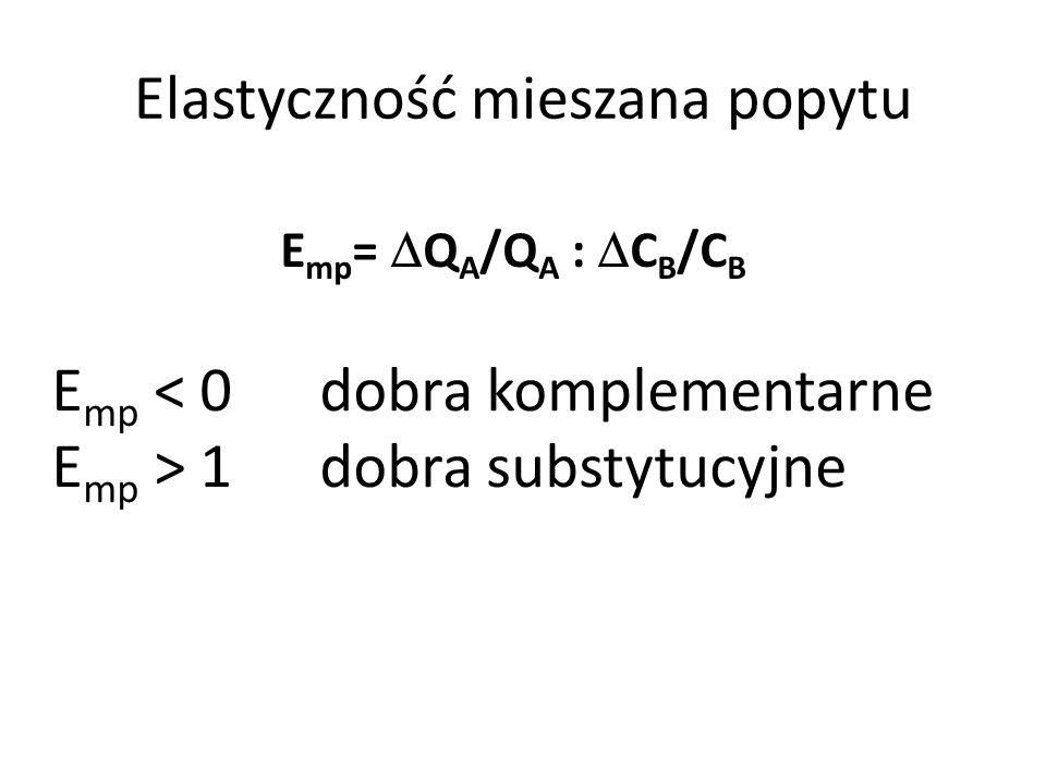 Elastyczność mieszana popytu E mp = Q A /Q A : C B /C B E mp 1 dobra substytucyjne