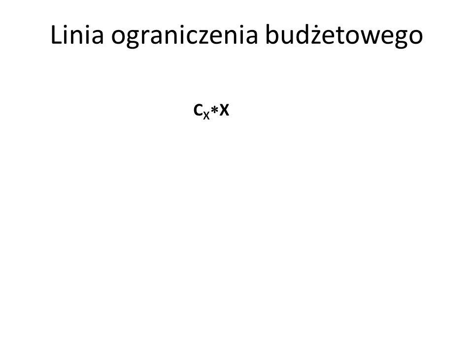 Linia ograniczenia budżetowego C X X