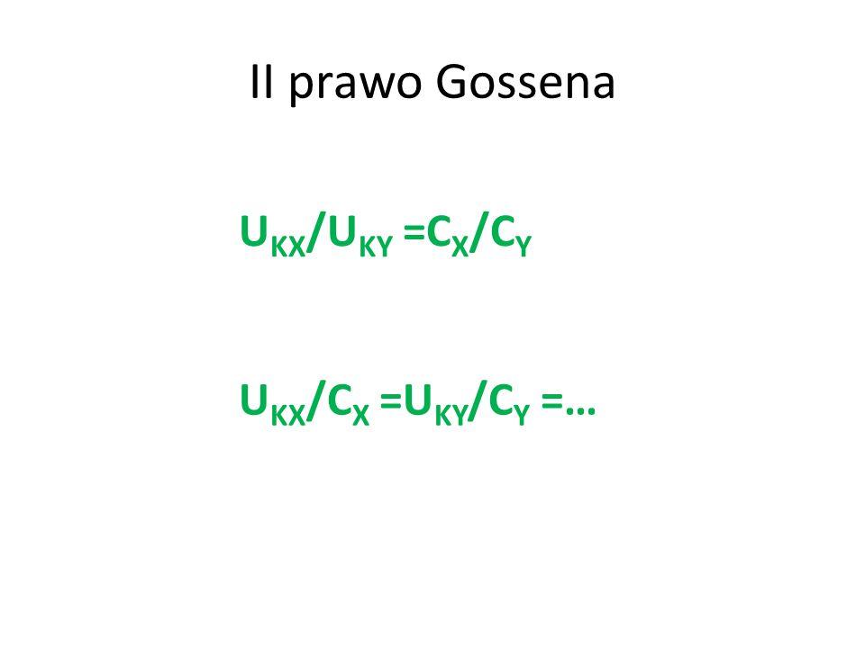 II prawo Gossena U KX /U KY =C X /C Y U KX /C X =U KY /C Y =…