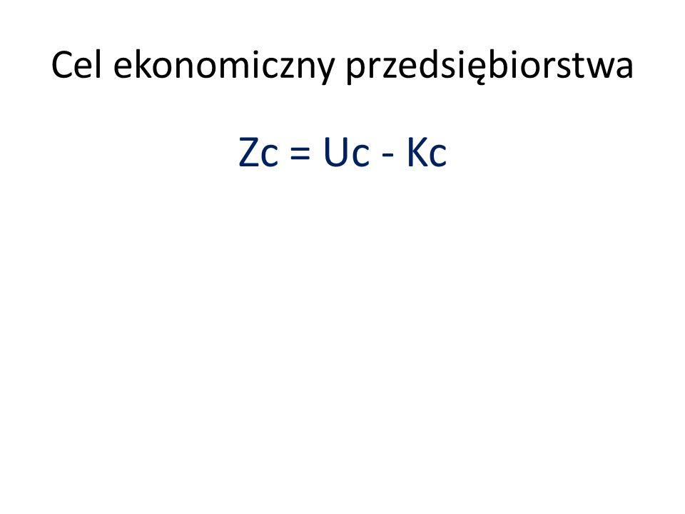 Cel ekonomiczny przedsiębiorstwa Zc = Uc - Kc