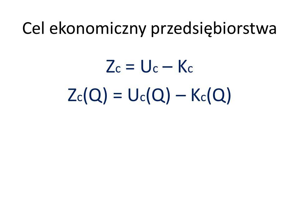 Cel ekonomiczny przedsiębiorstwa Z c = U c – K c Z c (Q) = U c (Q) – K c (Q)