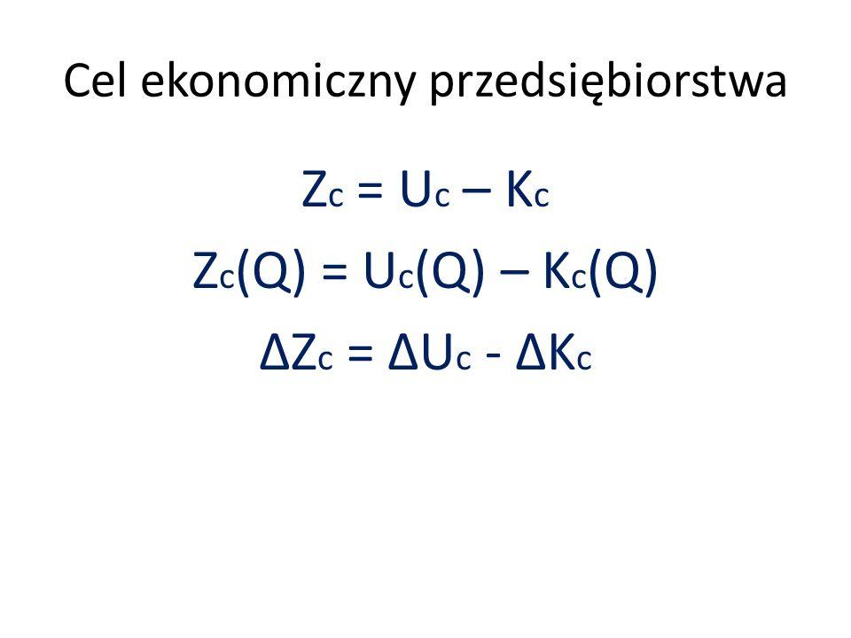 Cel ekonomiczny przedsiębiorstwa Z c = U c – K c Z c (Q) = U c (Q) – K c (Q) Z c = U c - K c