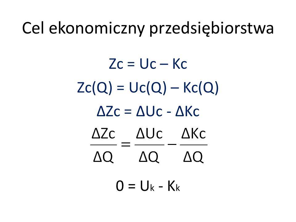 Cel ekonomiczny przedsiębiorstwa Zc = Uc – Kc Zc(Q) = Uc(Q) – Kc(Q) Zc = Uc - Kc 0 = U k - K k