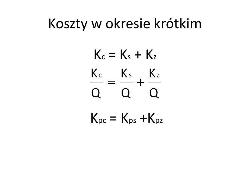 Koszty w okresie krótkim K c = K s + K z K pc = K ps +K pz