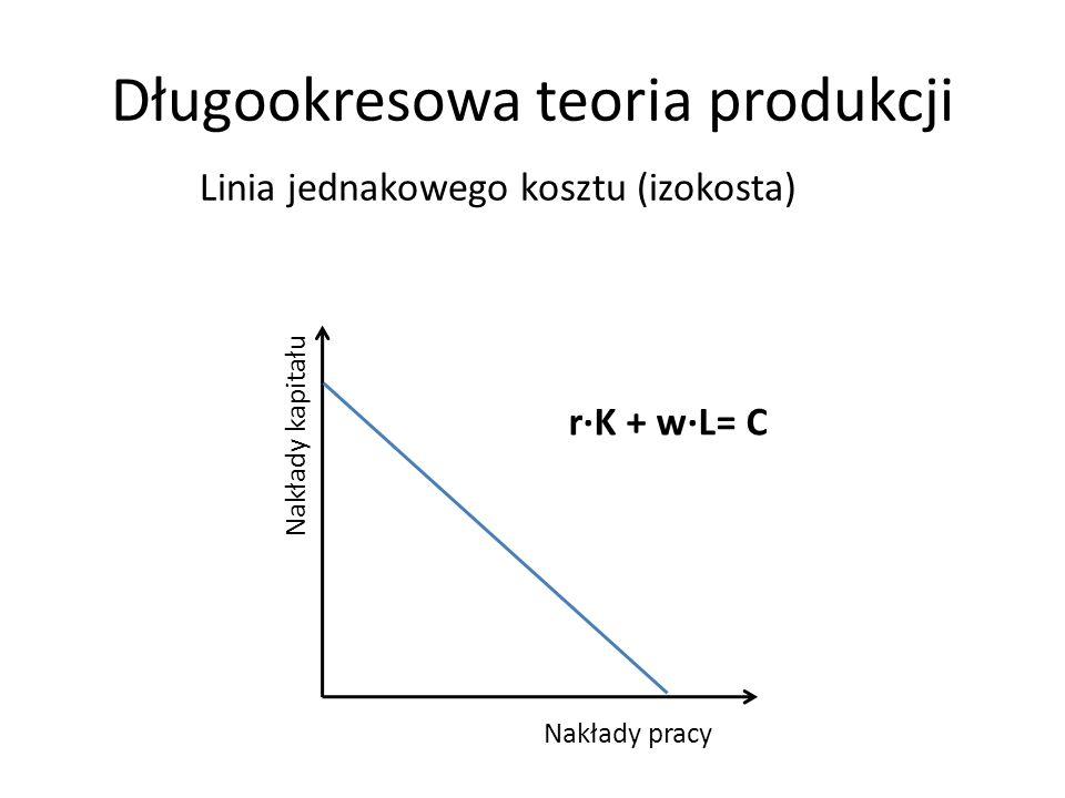 Długookresowa teoria produkcji Nakłady kapitału Nakłady pracy rK + wL= C Linia jednakowego kosztu (izokosta)