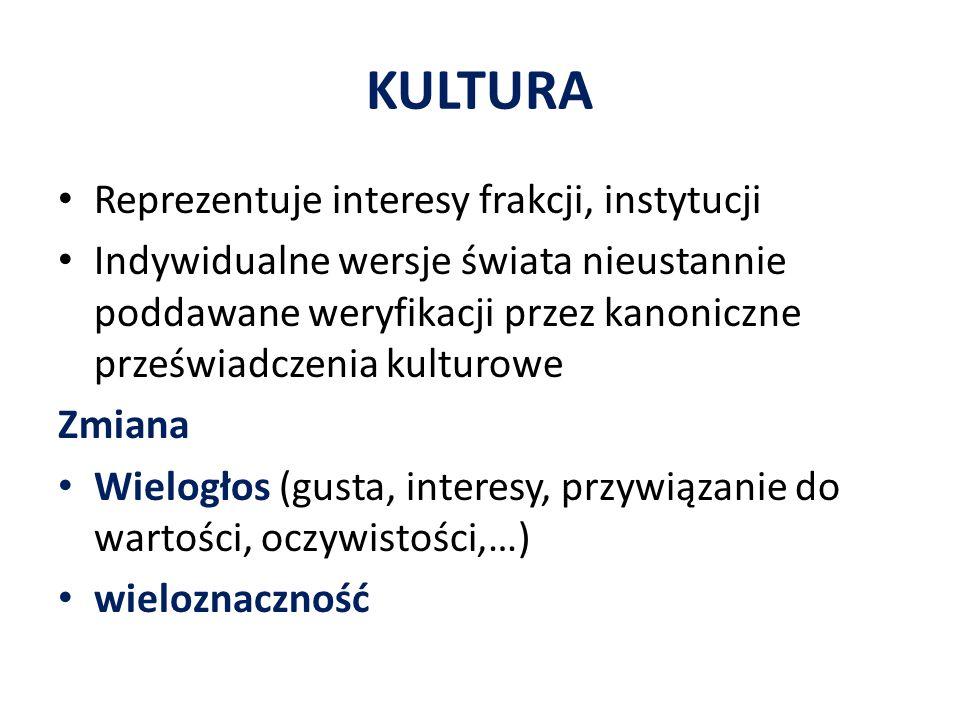 KULTURA Reprezentuje interesy frakcji, instytucji Indywidualne wersje świata nieustannie poddawane weryfikacji przez kanoniczne przeświadczenia kulturowe Zmiana Wielogłos (gusta, interesy, przywiązanie do wartości, oczywistości,…) wieloznaczność