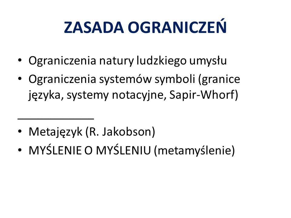 ZASADA OGRANICZEŃ Ograniczenia natury ludzkiego umysłu Ograniczenia systemów symboli (granice języka, systemy notacyjne, Sapir-Whorf) ____________ Metajęzyk (R.