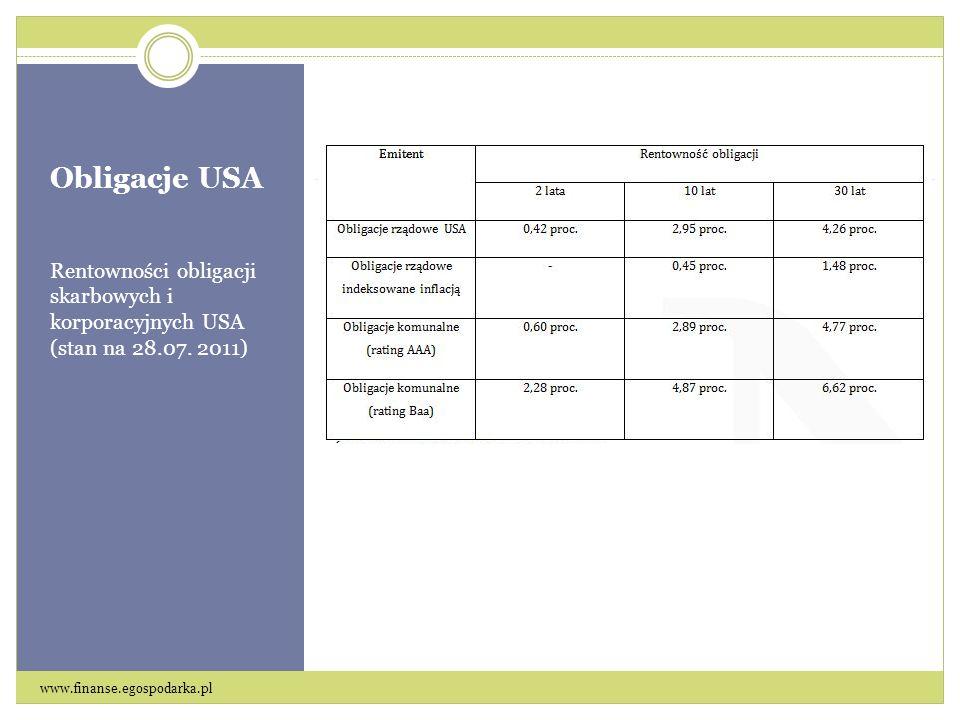 Obligacje USA Rentowności obligacji skarbowych i korporacyjnych USA (stan na 28.07.