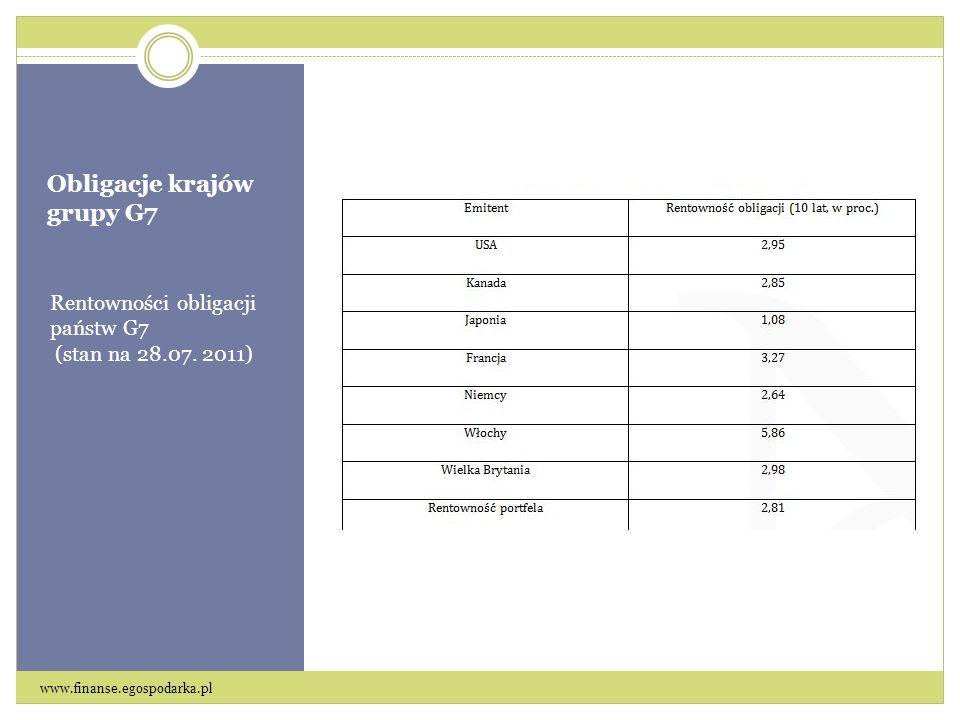 Obligacje krajów grupy G7 www.finanse.egospodarka.pl Rentowności obligacji państw G7 (stan na 28.07.