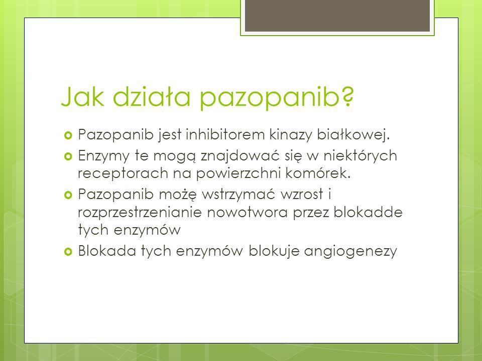 Jak działa pazopanib? Pazopanib jest inhibitorem kinazy białkowej. Enzymy te mogą znajdować się w niektórych receptorach na powierzchni komórek. Pazop