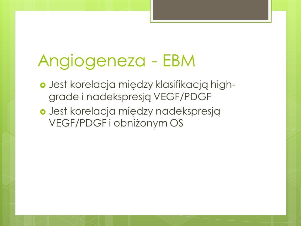 Angiogeneza - EBM Jest korelacja między klasifikacją high- grade i nadekspresją VEGF/PDGF Jest korelacja między nadekspresją VEGF/PDGF i obniżonym OS