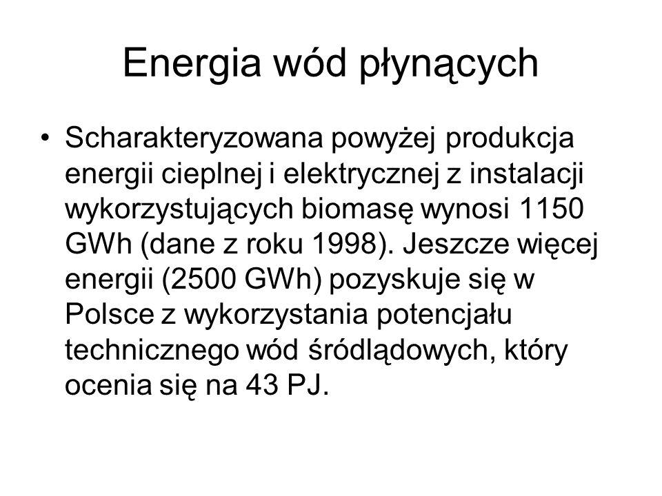 Energia wód płynących Scharakteryzowana powyżej produkcja energii cieplnej i elektrycznej z instalacji wykorzystujących biomasę wynosi 1150 GWh (dane