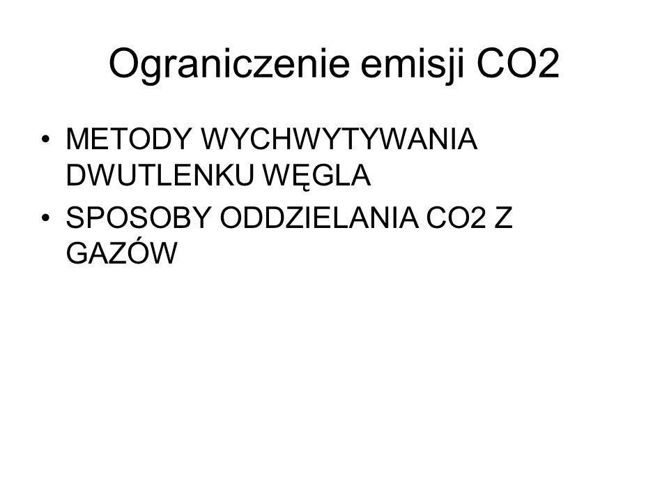 Ograniczenie emisji CO2 METODY WYCHWYTYWANIA DWUTLENKU WĘGLA SPOSOBY ODDZIELANIA CO2 Z GAZÓW
