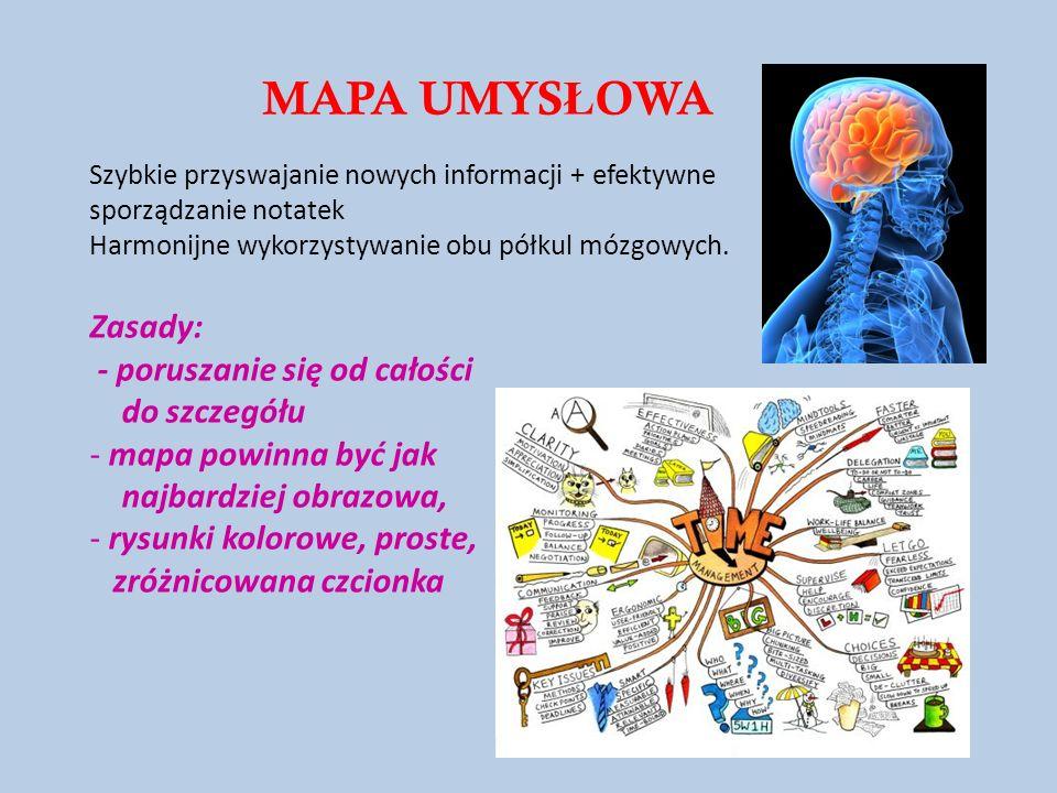 MAPA UMYS Ł OWA Szybkie przyswajanie nowych informacji + efektywne sporządzanie notatek Harmonijne wykorzystywanie obu półkul mózgowych. Zasady: - por