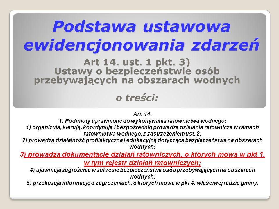 Zawartość rejestru Art 14.ust. 3, pkt.