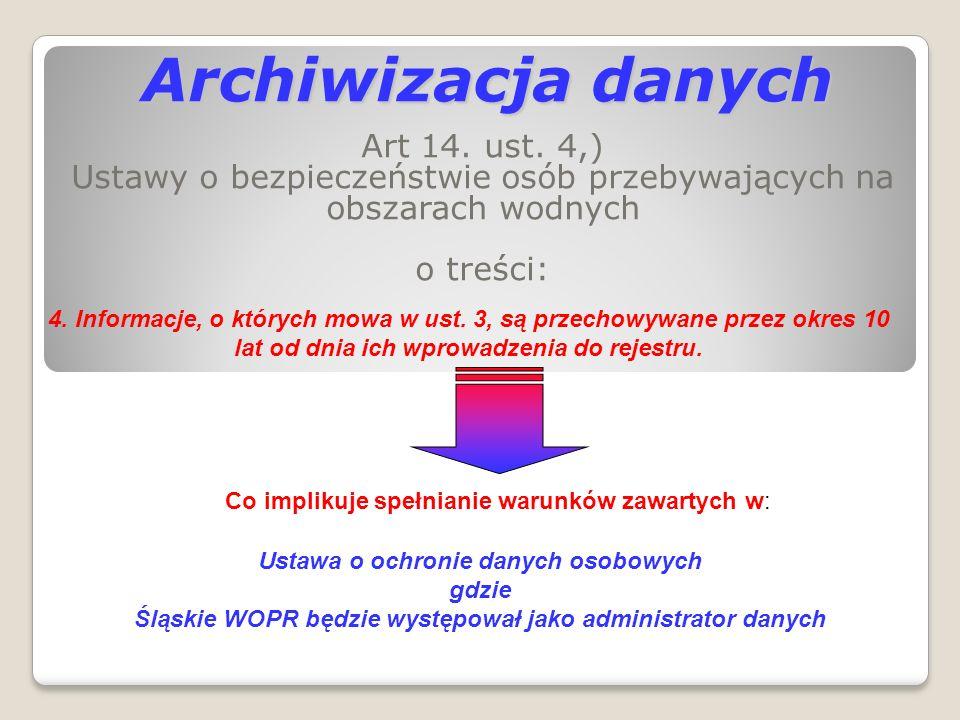 Udostępnianie danych Art 14.ust.