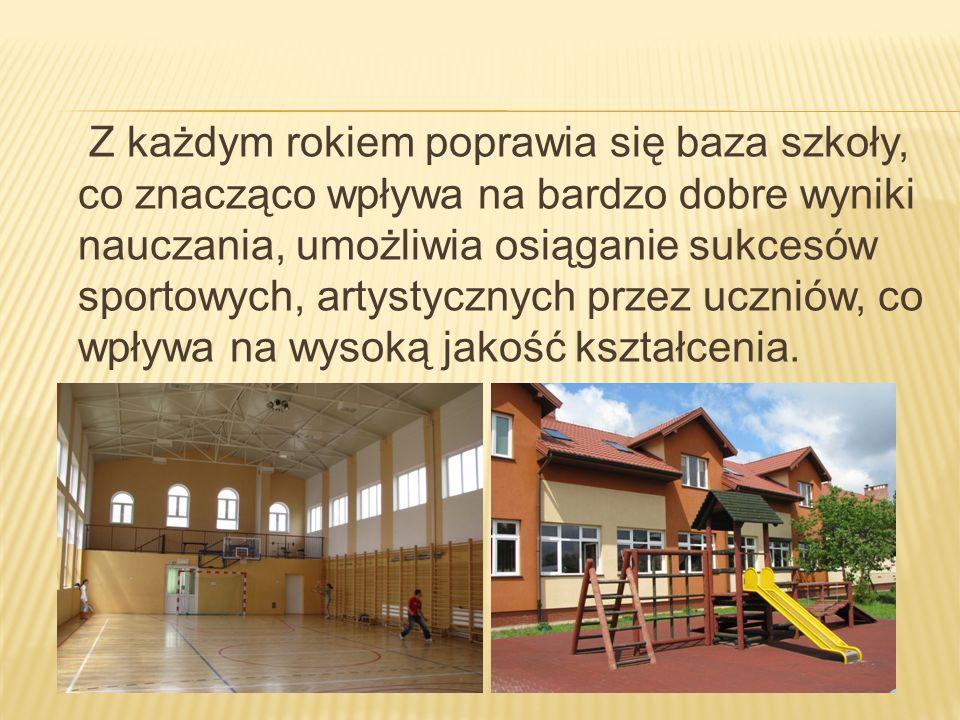 Z każdym rokiem poprawia się baza szkoły, co znacząco wpływa na bardzo dobre wyniki nauczania, umożliwia osiąganie sukcesów sportowych, artystycznych