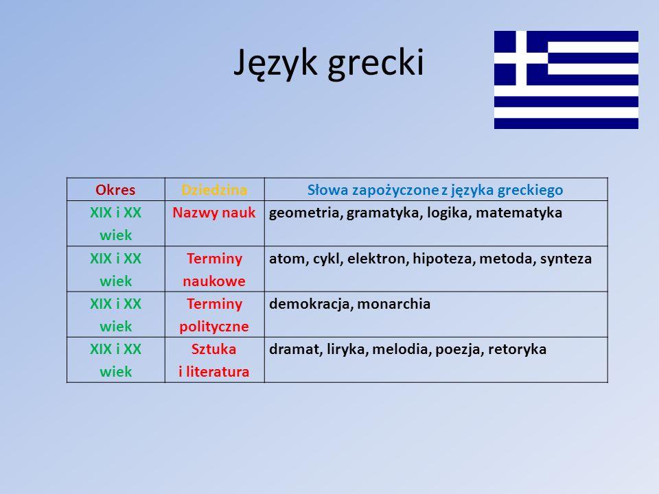Język grecki OkresDziedzinaSłowa zapożyczone z języka greckiego XIX i XX wiek Nazwy naukgeometria, gramatyka, logika, matematyka XIX i XX wiek Terminy