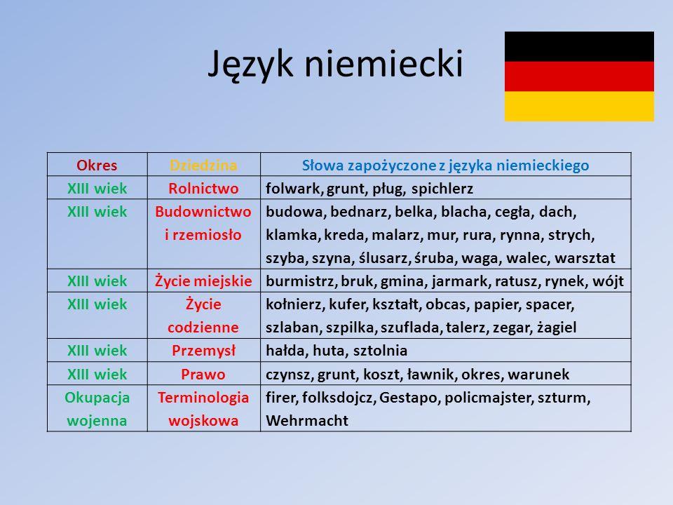 Język niemiecki OkresDziedzinaSłowa zapożyczone z języka niemieckiego XIII wiekRolnictwofolwark, grunt, pług, spichlerz XIII wiek Budownictwo i rzemio