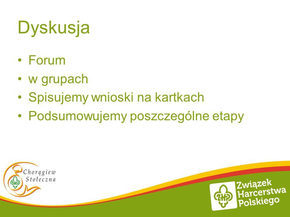 Dyskusja Forum w grupach Spisujemy wnioski na kartkach Podsumowujemy poszczególne etapy
