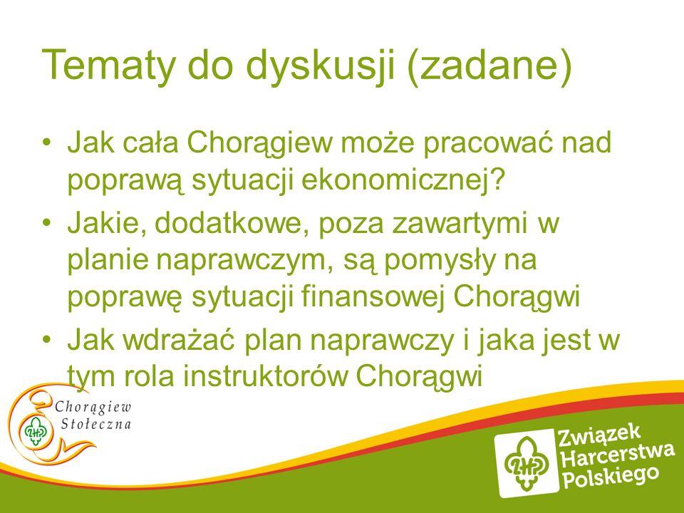 Tematy do dyskusji (zadane) Jak cała Chorągiew może pracować nad poprawą sytuacji ekonomicznej? Jakie, dodatkowe, poza zawartymi w planie naprawczym,