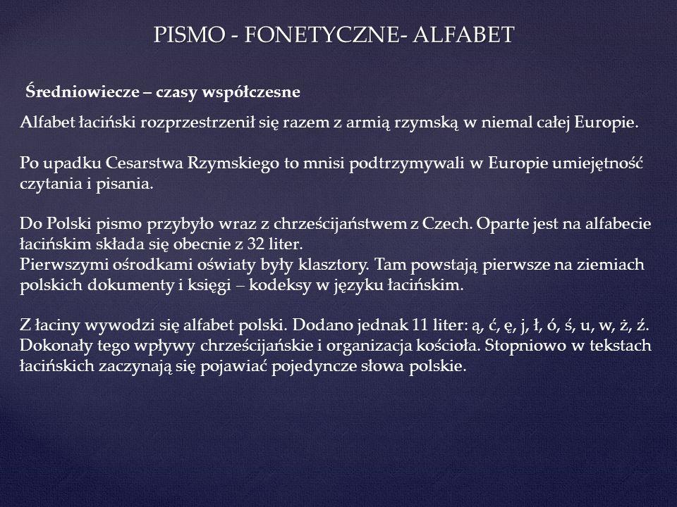 PISMO - FONETYCZNE- ALFABET Alfabet łaciński rozprzestrzenił się razem z armią rzymską w niemal całej Europie. Po upadku Cesarstwa Rzymskiego to mnisi