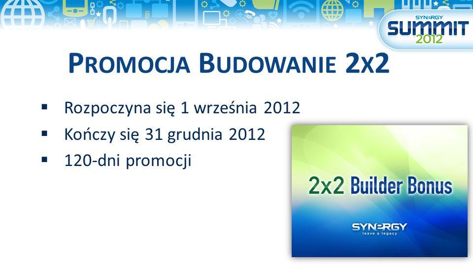 P ROMOCJA B UDOWANIE 2 X 2 Rozpoczyna się 1 września 2012 Kończy się 31 grudnia 2012 120-dni promocji