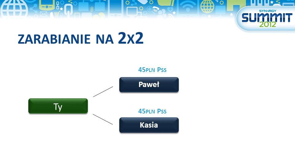 ZARABIANIE NA 2 X 2 Ty Paweł Kasia 45 PLN P SS