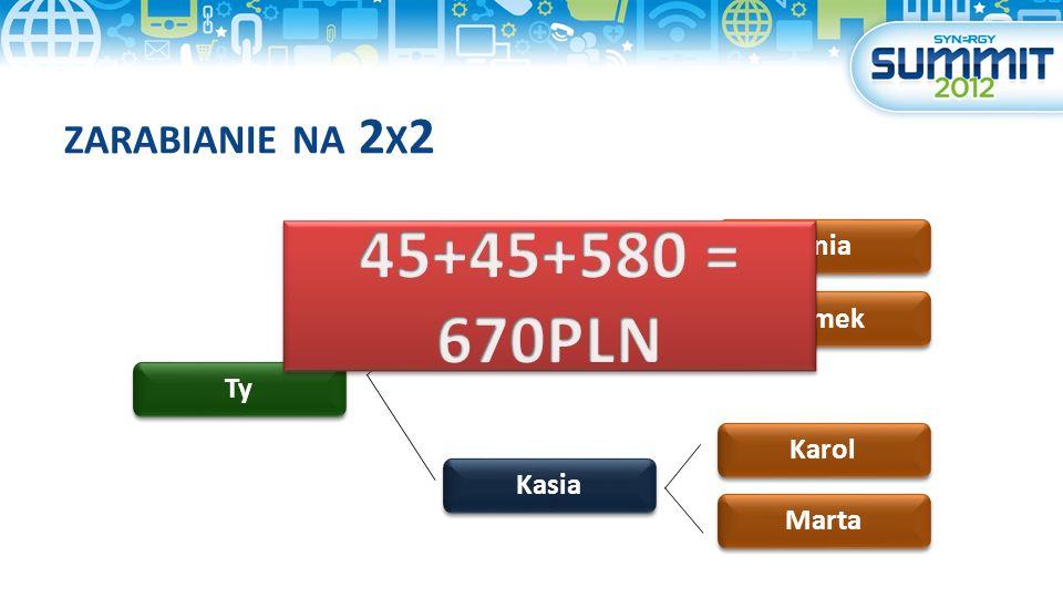 BUDOWANIE 2 X 2 K WALIFIKACJA Aby kwalifikować się do promocji Budowanie 2x2 Ty, oraz dystrybutorzy z każdego układu muszą mieć wykupioną przynajmniej minimalną kwalifikację miesięczną w miesiącu, kiedy te dwa układy się zamkną.