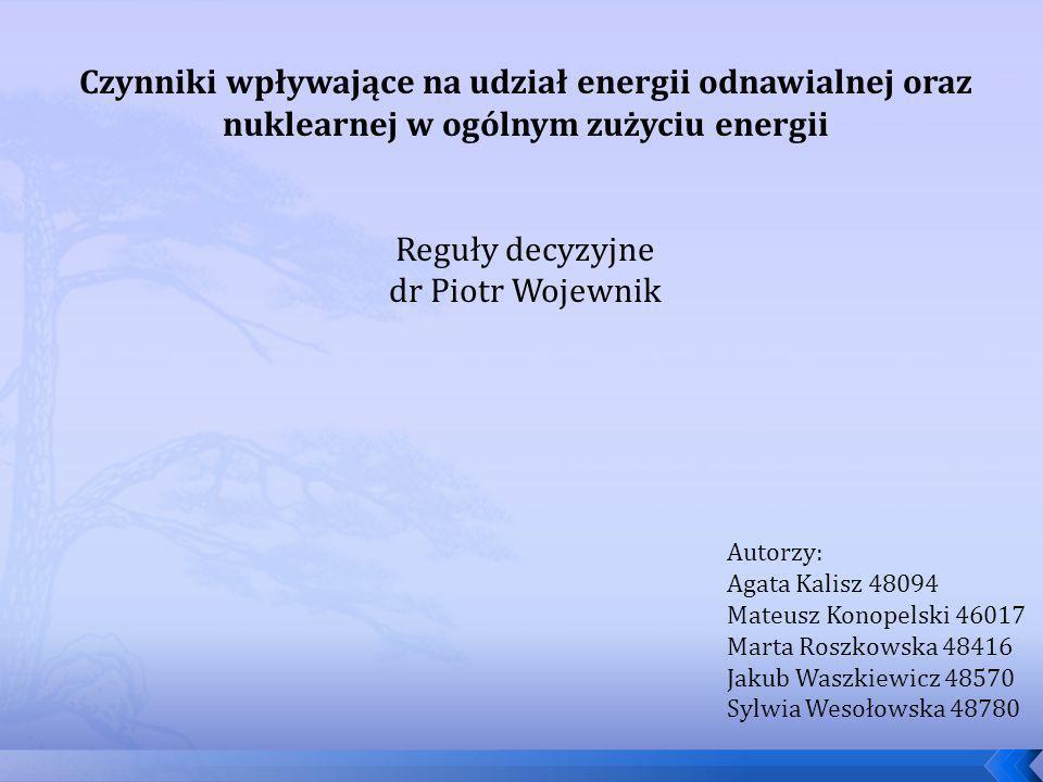 EXECUTIVE SUMMARY PROBLEM: Określenie czynników wpływających na udział energii jądrowej i alternatywnej w ogólnym zużyciu energii.