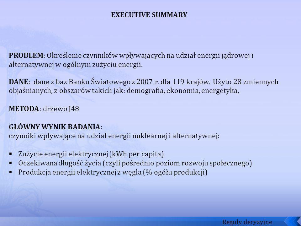 EXECUTIVE SUMMARY PROBLEM: Określenie czynników wpływających na udział energii jądrowej i alternatywnej w ogólnym zużyciu energii. DANE: dane z baz Ba