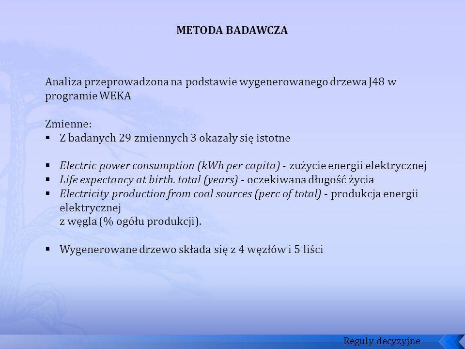 Reguły decyzyjne METODA BADAWCZA Analiza przeprowadzona na podstawie wygenerowanego drzewa J48 w programie WEKA Zmienne: Z badanych 29 zmiennych 3 oka