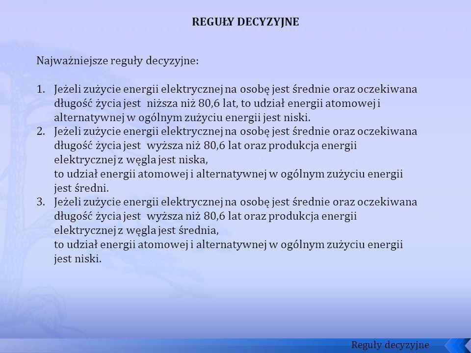 Reguły decyzyjne REGUŁY DECYZYJNE Najważniejsze reguły decyzyjne: 1.Jeżeli zużycie energii elektrycznej na osobę jest średnie oraz oczekiwana długość