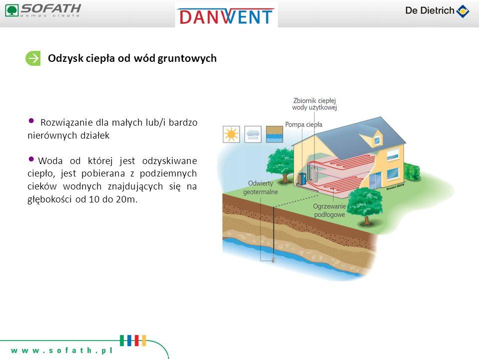 Rozwiązanie dla małych lub/i bardzo nierównych działek Woda od której jest odzyskiwane ciepło, jest pobierana z podziemnych cieków wodnych znajdującyc
